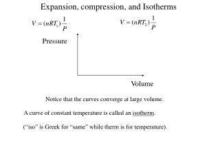 Expansion, compression, and Isotherms