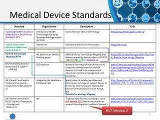 Medical Device Standards