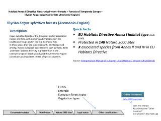 EU  Habitats Directive Annex  I  habitat type ( code  91K0) Protected in  148 Natura 2000  sites
