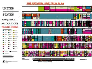 THE NATIONAL SPECTRUM PLAN