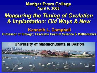Measuring the Timing of Ovulation  Implantation: Old Ways  New