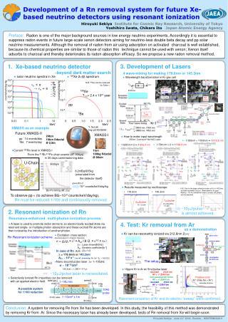 Hiroyuki Sekiya   Institute for Cosmic Ray Research, University of Tokyo