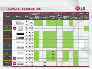 GAMA de producto 2014
