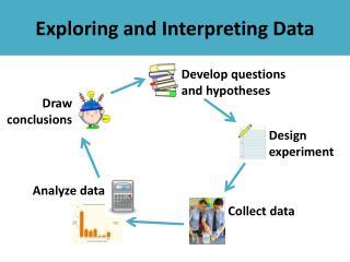 Exploring and Interpreting Data