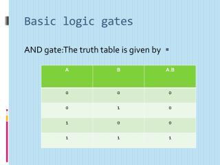 Basic logic gates