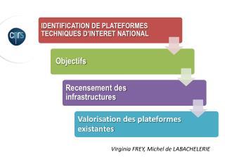 IDENTIFICATION DE PLATEFORMES TECHNIQUES D'INTERET NATIONAL Objectifs