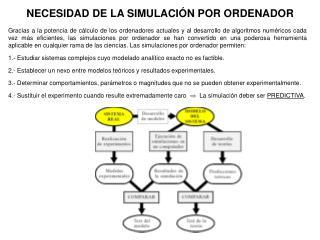 NECESIDAD DE LA SIMULACIÓN POR ORDENADOR