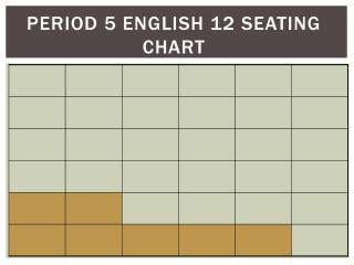 Period 5 English 12 Seating Chart