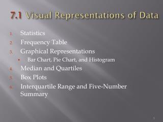 7.1  Visual Representations of Data