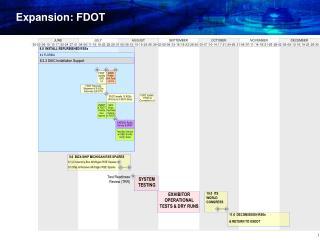 Expansion: FDOT