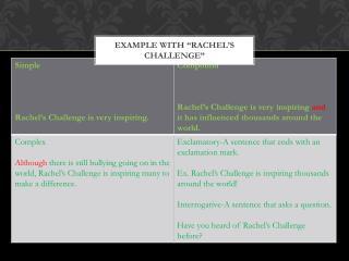 Example with �Rachel�s Challenge�