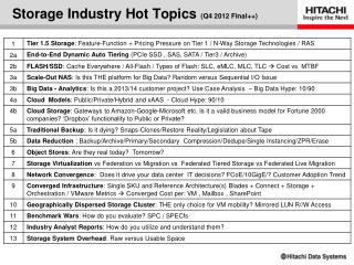 Storage Industry Hot Topics  (Q4 2012 Final++)
