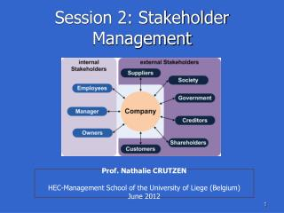 Session 2: Stakeholder Management