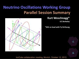 Neutrino Oscillations Working Group Parallel Session Summary
