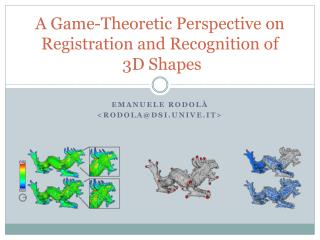 A Game-Theoretic Perspective on Registration and Recognition of  3D Shapes