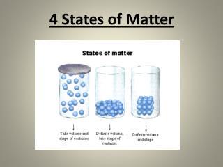 4 States of Matter