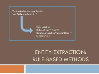 Entity extraction:  rule-based methods