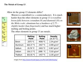 The Metals of Group 13