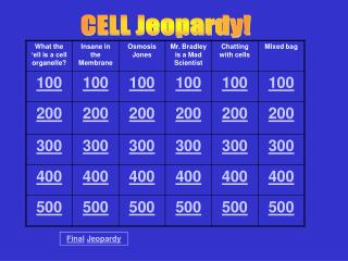 CELL Jeopardy!