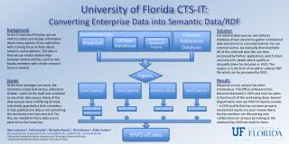 University of Florida CTS-IT: Converting Enterprise Data into Semantic Data/RDF