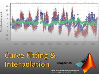 Curve Fitting & Interpolation