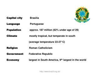 Capital city          Brasilia