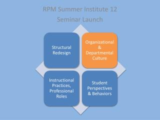 RPM Summer Institute 12 Seminar Launch