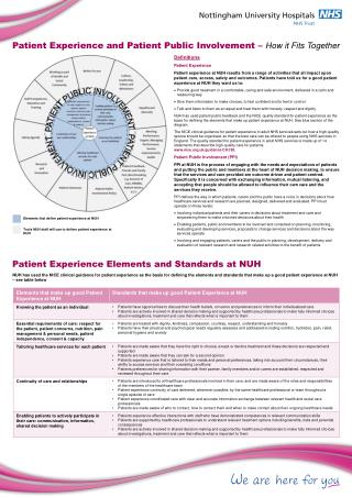 Definitions Patient  Experience