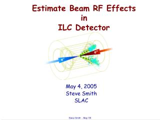 Estimate Beam RF Effects in ILC Detector