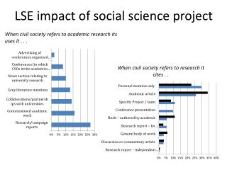LSE impact of social science project