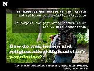 How do war, heroin and religion affect Afghanistan's  population?