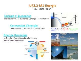 UF3.2-M1-Energie