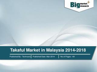 Takaful Market in Malaysia 2014-2018