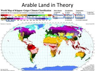 Arable Land in Theory