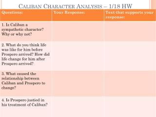 Caliban  Character Analysis – 1/18 HW