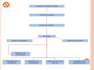 ASAMBLEA DE BENEFACTORES