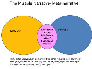 The Multiple Narrative/ Meta-narrative