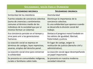 Temas característicos  del estructural- funcionalismo.