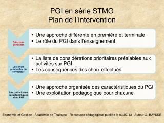 PGI  en série STMG Plan de l'intervention