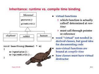 Inheritance: runtime vs. compile time binding