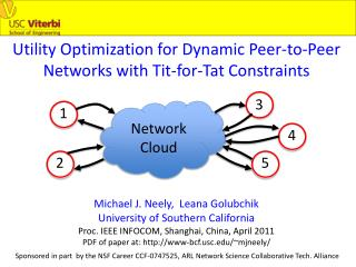 Utility Optimization for Dynamic Peer-to-Peer Networks with Tit-for-Tat Constraints