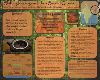 Shifting Ideologies: India�s Sacred  Groves