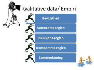 Kvalitative data/ Empiri