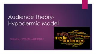 Audience Theory- Hypodermic Model