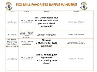 FOX MILL FAVORITES RAFFLE WINNERS!