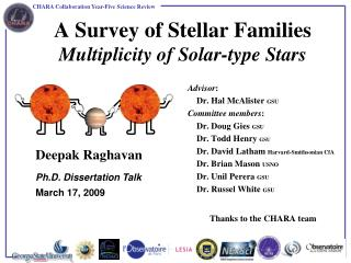 A Survey of Stellar Families Multiplicity of Solar-type Stars