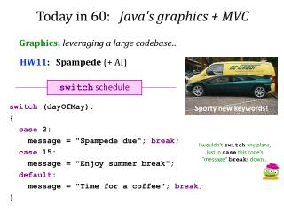 Today in 60:    Java's  graphics + MVC