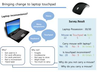 Bringing change to laptop touchpad