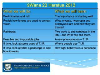 9Wana 23  Haratua  2013