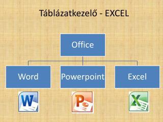 Táblázatkezelő - EXCEL